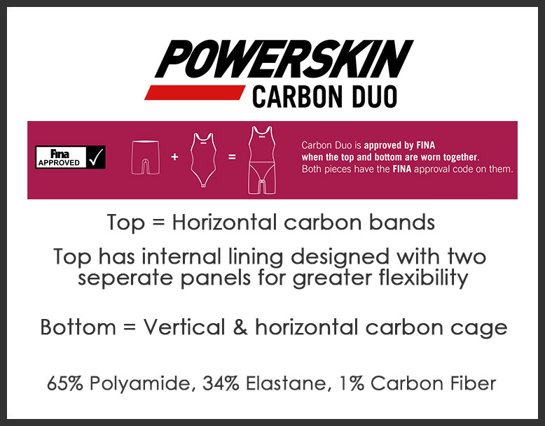 Arena Carbon Duo