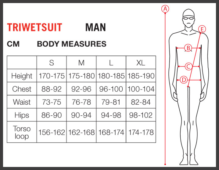 Arena Wetsuit size chart - mens