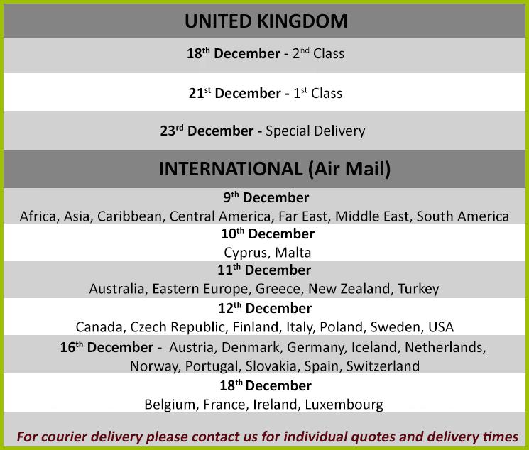 Christmas 2020 Posting Dates