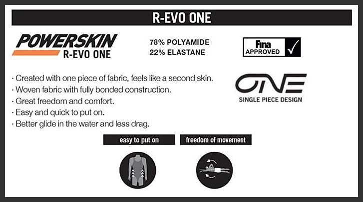 Arena Powerskin R-Evo ONE