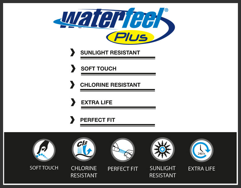 Arena Waterfeel Plus Material Technology