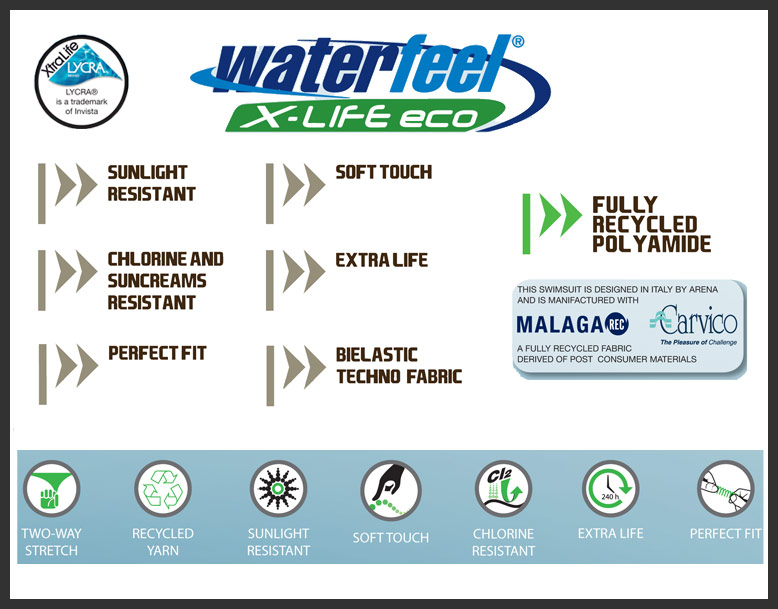 Arena waterfeel x life eco fabric technology