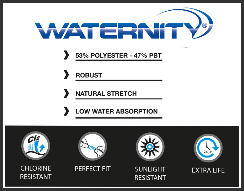 Waternity Material Information