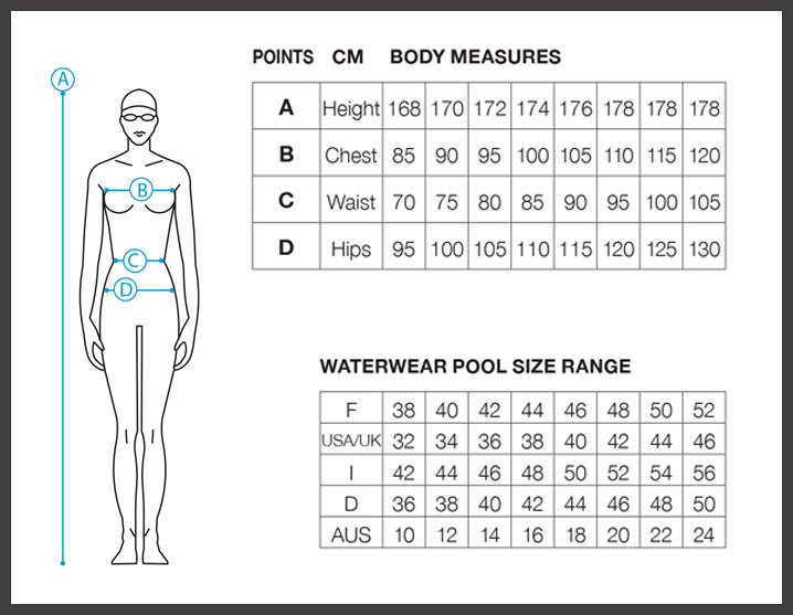 Arena BodyLift Size Chart