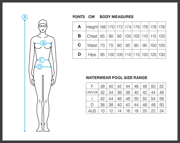 Arena Ladies Body Lift Swimwear Size Chart