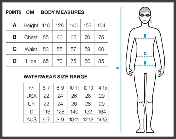 Arena Girls Swimwear Size Chart