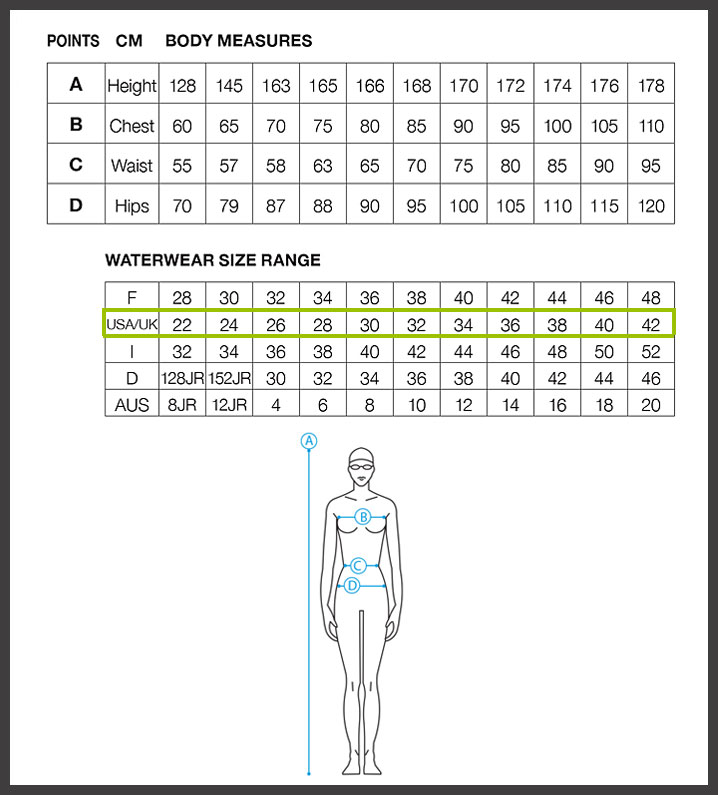 Arena Ladies Swimwear Size Chart