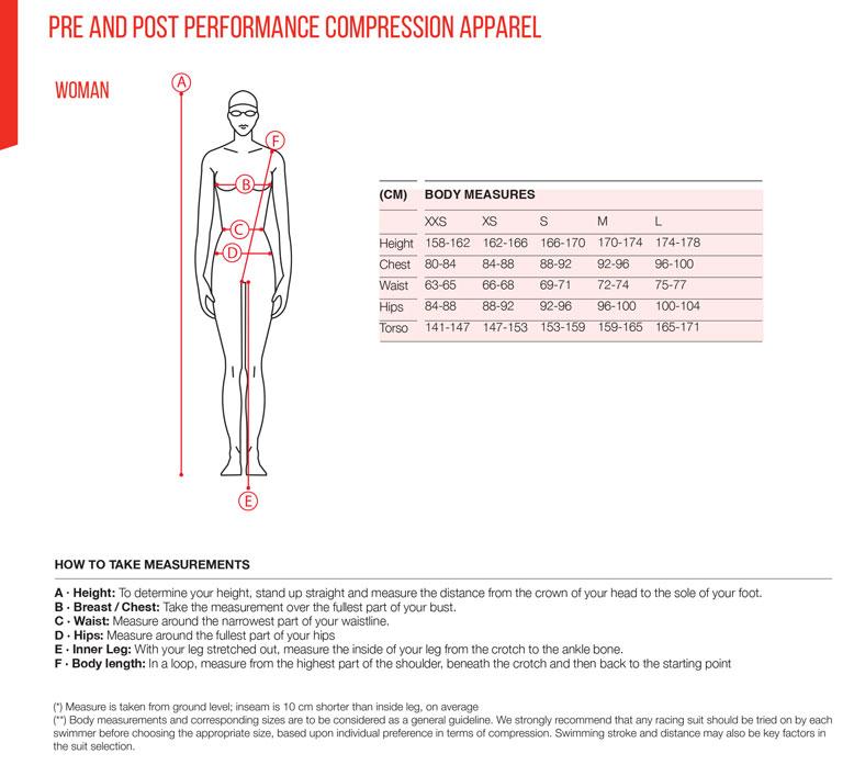 Arena Compression wear