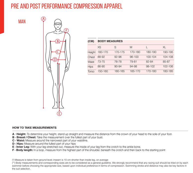 Arena Compression wear for men