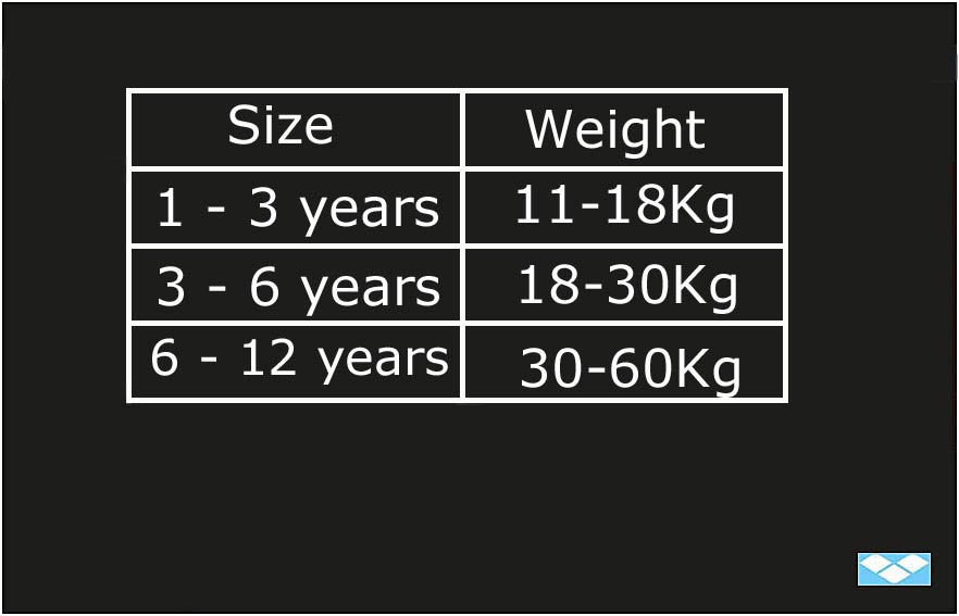 Arena arm bands sizing chart